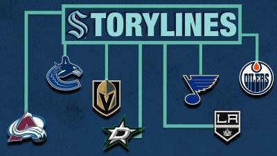 Seattle Kraken storylines for the NHL Season (Part 2)