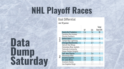 Data Dump: NHL Playoff Races