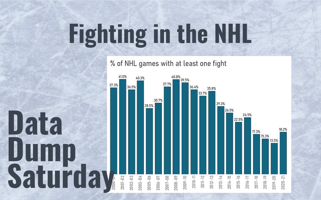 Data Dump: Fighting in the NHL