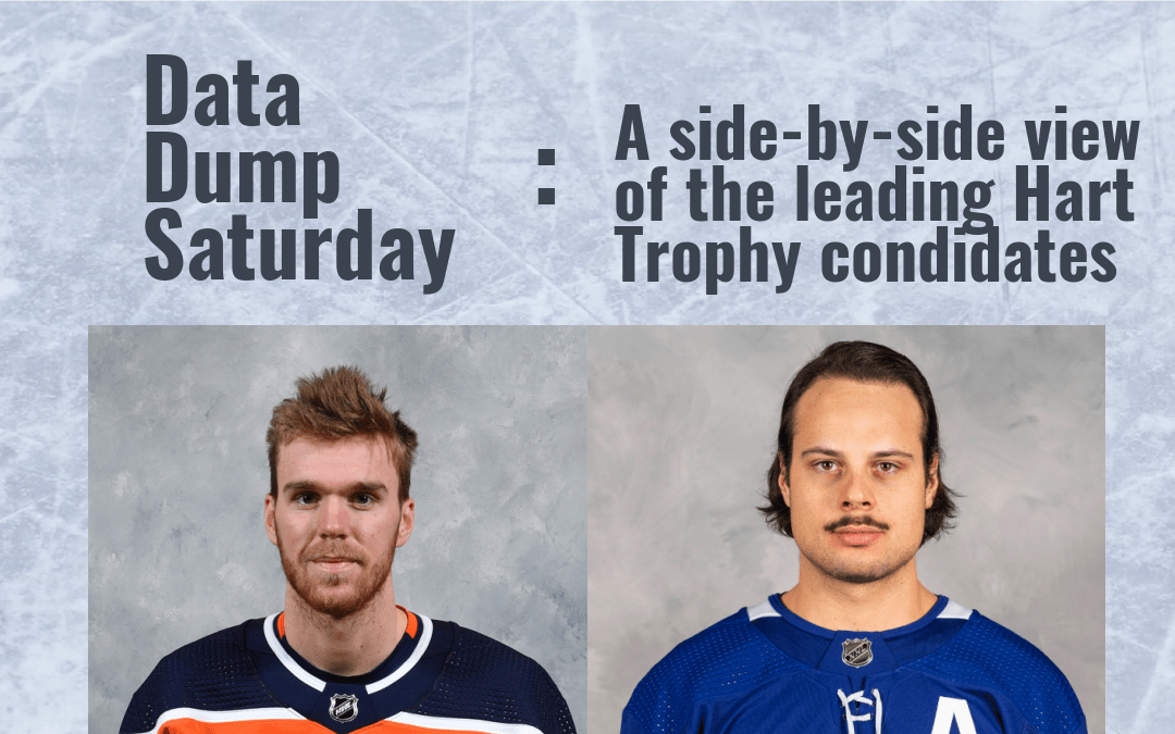 Data Dump: Comparing Hart Trophy candidates with numbers