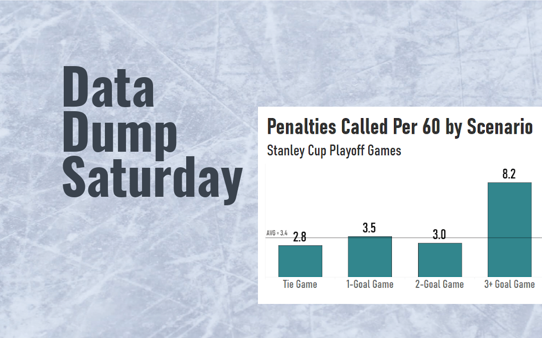 Data Dump: Penalties called in the Stanley Cup Playoffs