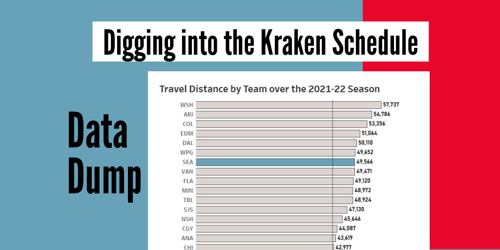 Dissecting the Seattle Kraken schedule by the numbers